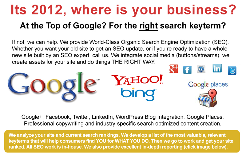 Rankings = Marketshare in 2012
